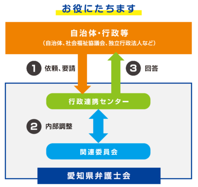 gyousei_image1.png