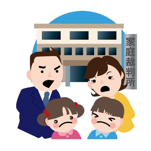 家庭裁判所の手続